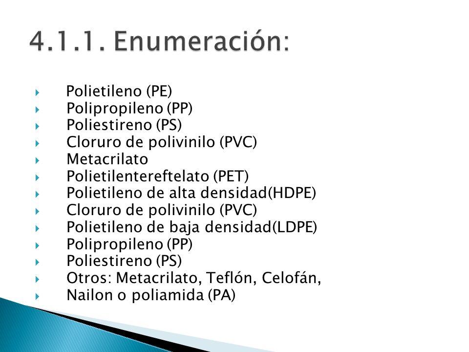 4.1.1. Enumeración: Polietileno (PE) Polipropileno (PP)