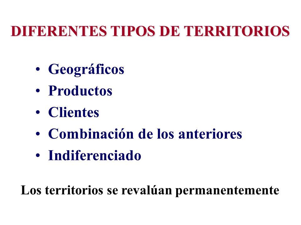 DIFERENTES TIPOS DE TERRITORIOS