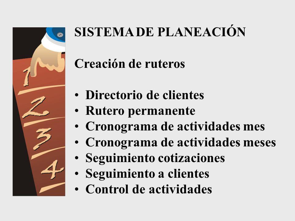 SISTEMA DE PLANEACIÓN Creación de ruteros. Directorio de clientes. Rutero permanente. Cronograma de actividades mes.