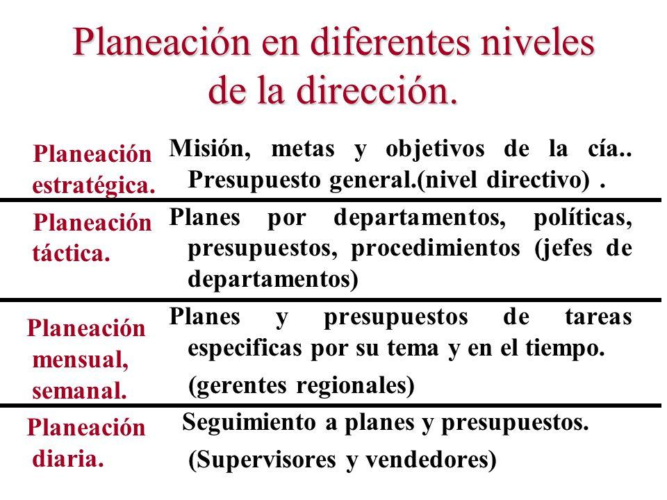 Planeación en diferentes niveles de la dirección.