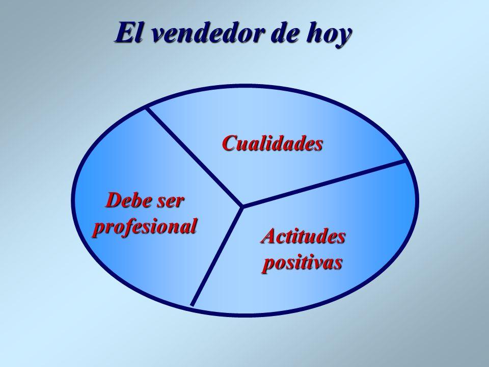 El vendedor de hoy Cualidades Debe ser profesional Actitudes positivas