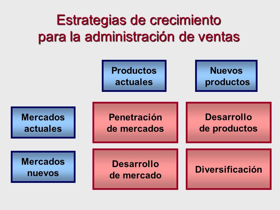 Estrategias de crecimiento para la administración de ventas