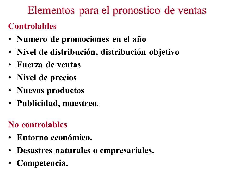 Elementos para el pronostico de ventas