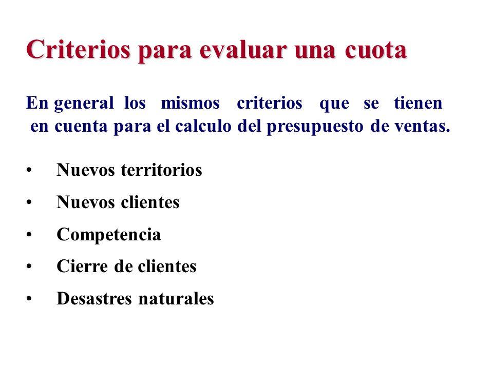 Criterios para evaluar una cuota
