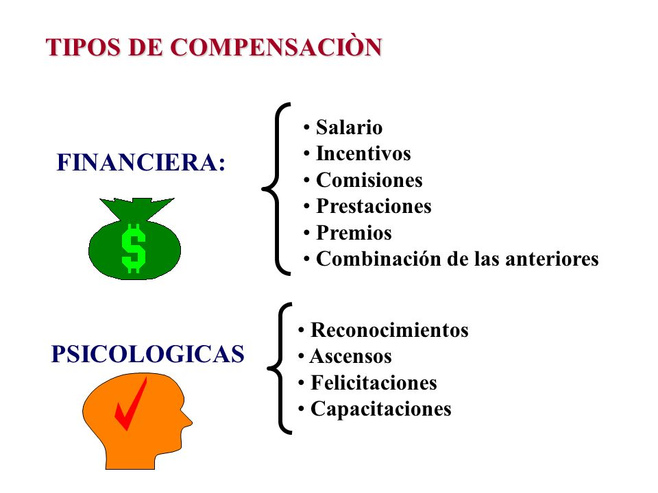 TIPOS DE COMPENSACIÒN FINANCIERA: PSICOLOGICAS Salario Incentivos