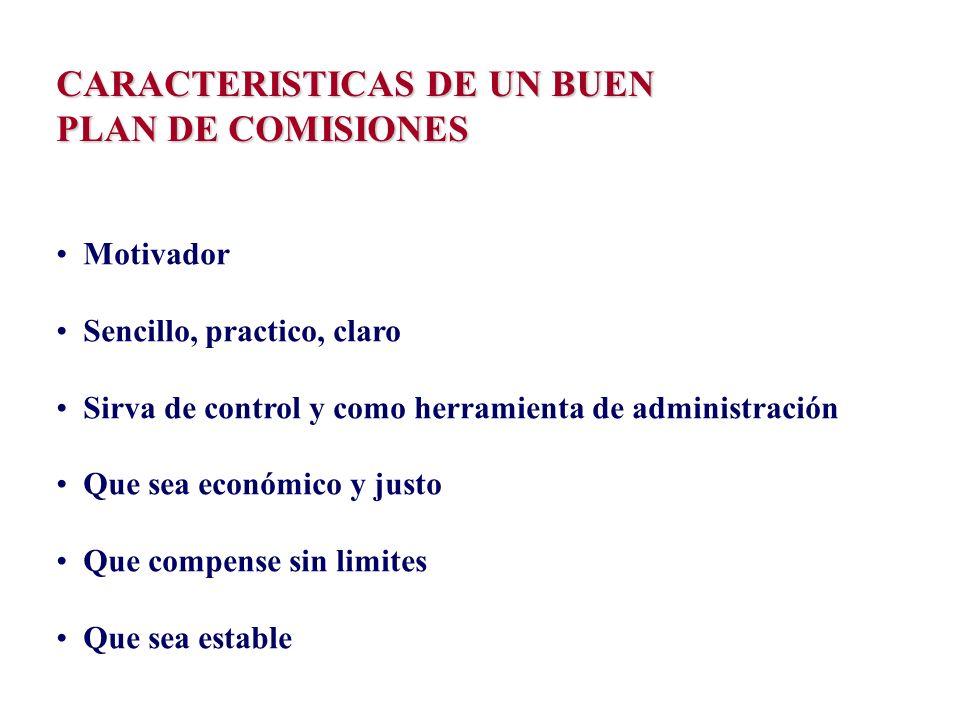 CARACTERISTICAS DE UN BUEN PLAN DE COMISIONES