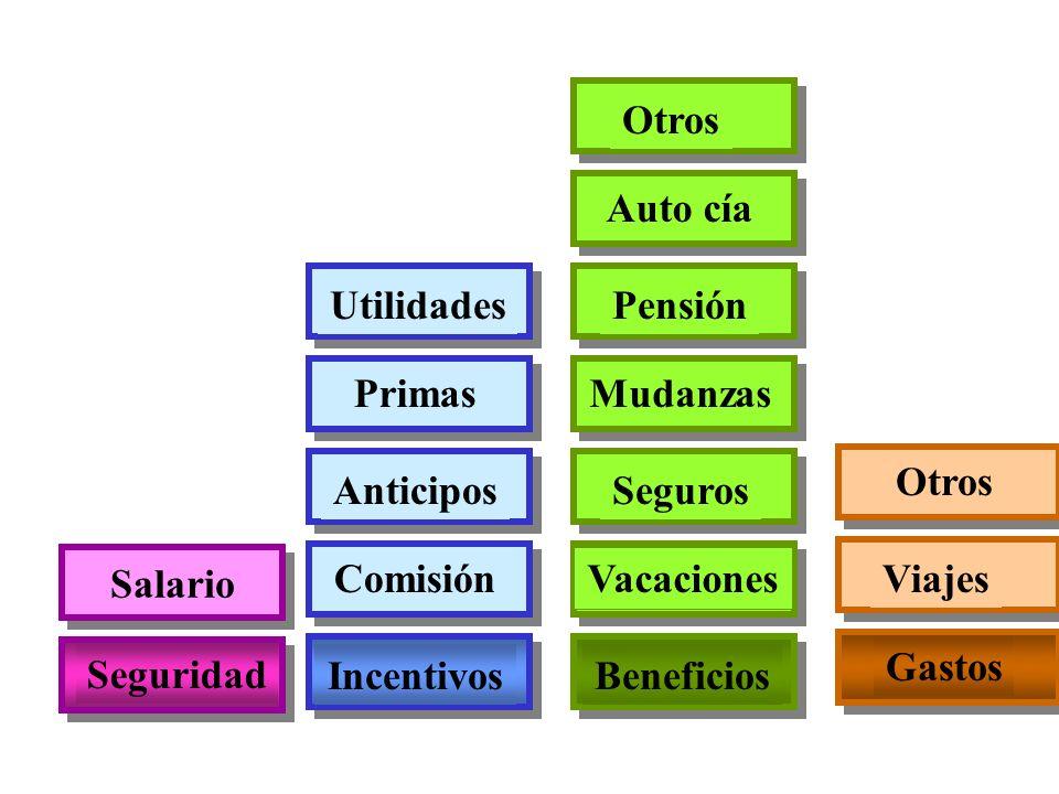 Otros Auto cía. Utilidades. Pensión. Primas. Mudanzas. Otros. Anticipos. Seguros. Salario. Comisión.