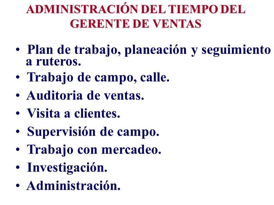 ADMINISTRACIÓN DEL TIEMPO DEL