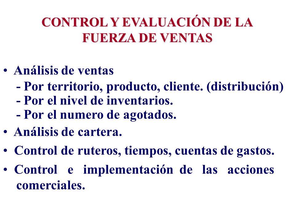 CONTROL Y EVALUACIÓN DE LA