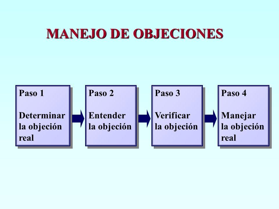 MANEJO DE OBJECIONES Paso 1 Determinar la objeción real Paso 2