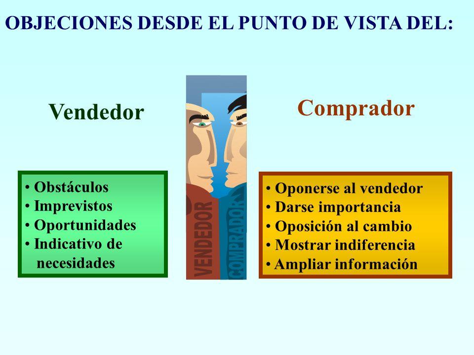 Comprador Vendedor OBJECIONES DESDE EL PUNTO DE VISTA DEL: Obstáculos