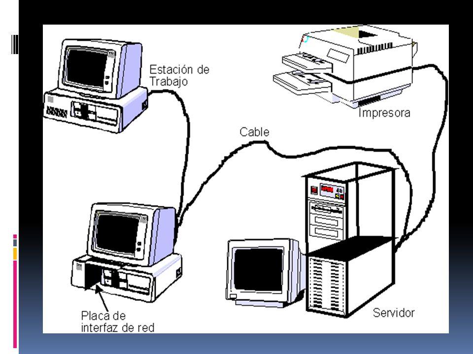 Ejemplo de sistemas operativos distribuidos
