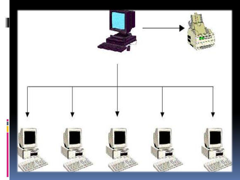 Ejemplo de sistemas operativos de tiempo compartido