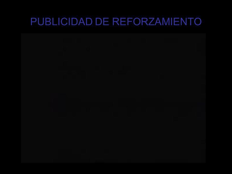 PUBLICIDAD DE REFORZAMIENTO