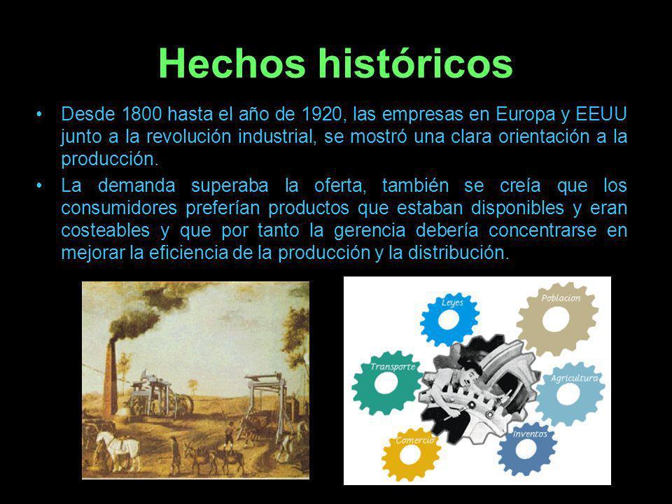 Hechos históricos