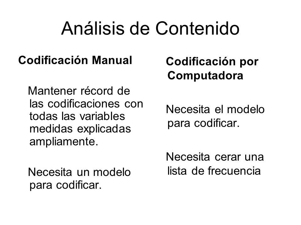 Análisis de Contenido Codificación Manual