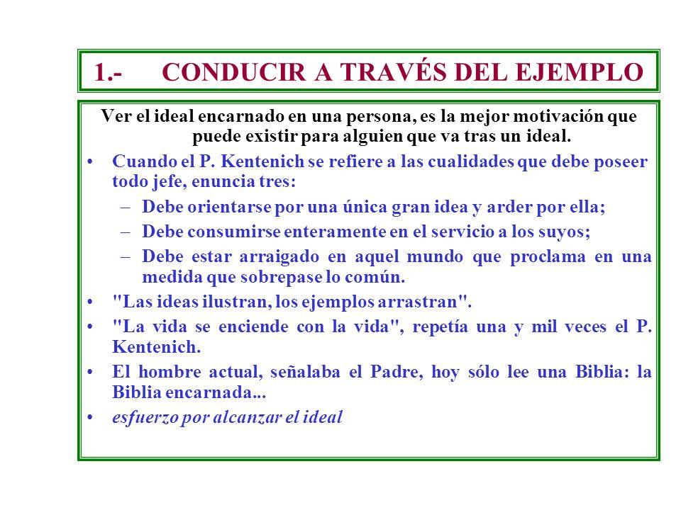 1.- CONDUCIR A TRAVÉS DEL EJEMPLO