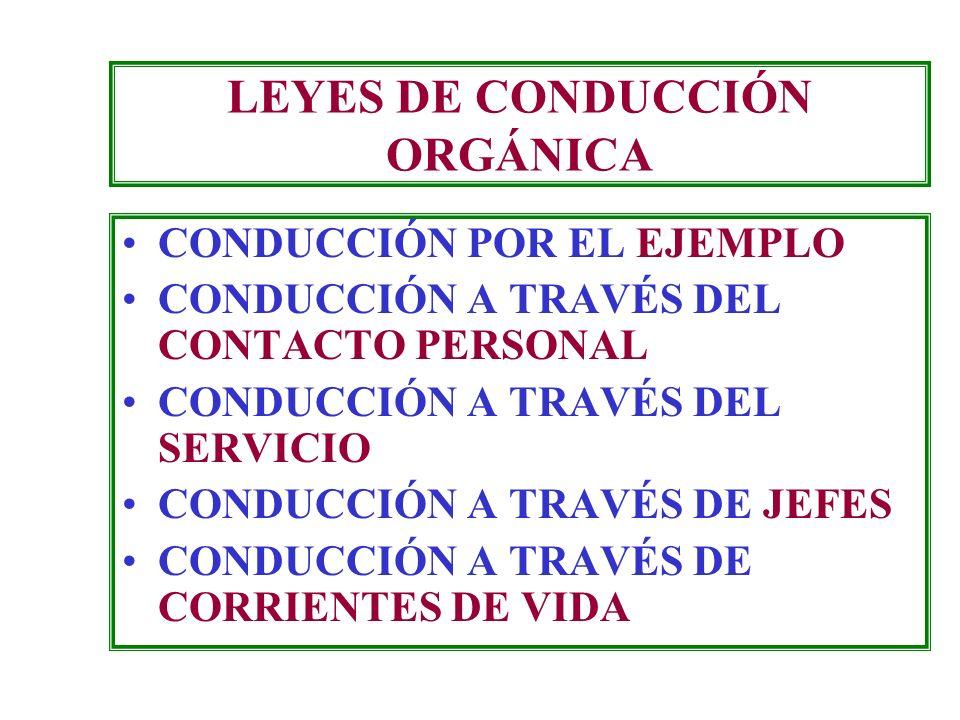 LEYES DE CONDUCCIÓN ORGÁNICA