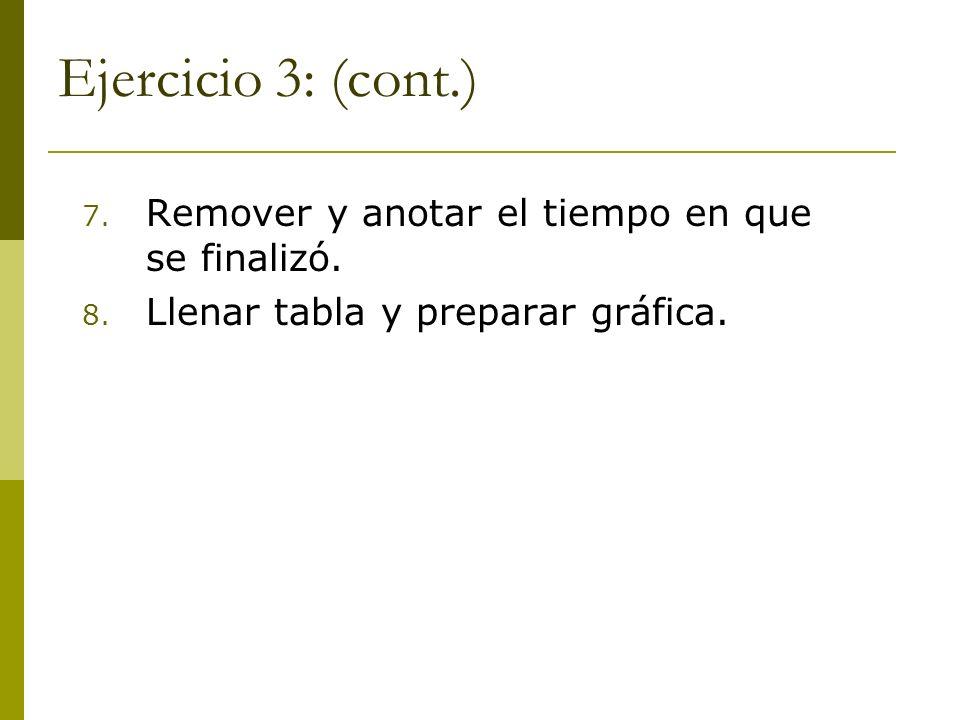 Ejercicio 3: (cont.) Remover y anotar el tiempo en que se finalizó.