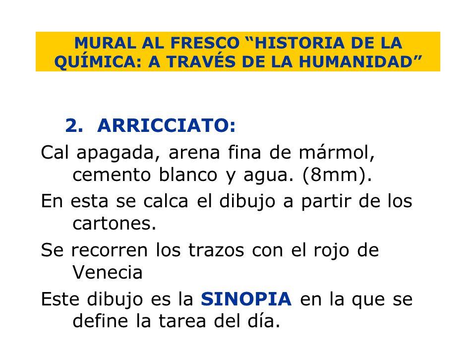 MURAL AL FRESCO HISTORIA DE LA QUÍMICA: A TRAVÉS DE LA HUMANIDAD