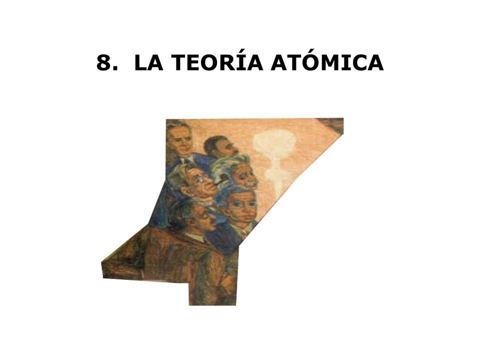 8. LA TEORÍA ATÓMICA