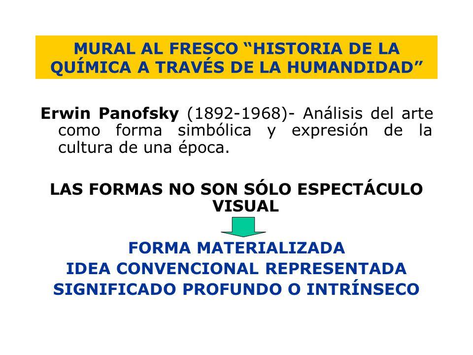 MURAL AL FRESCO HISTORIA DE LA QUÍMICA A TRAVÉS DE LA HUMANDIDAD