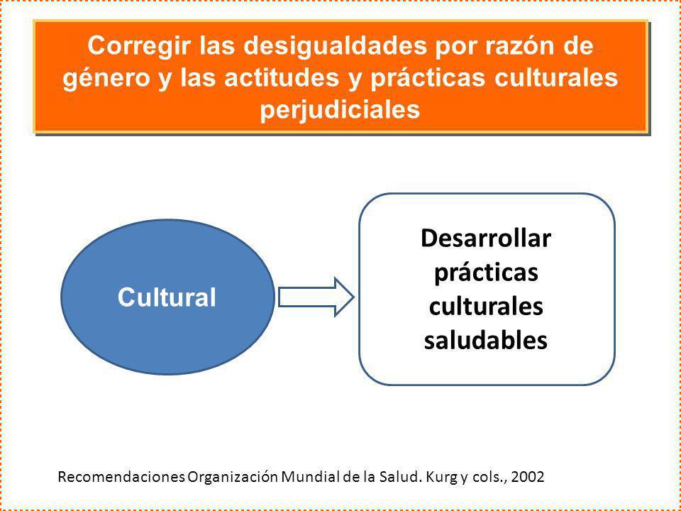 Desarrollar prácticas culturales saludables
