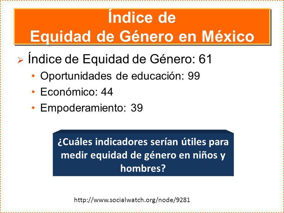 Índice de Equidad de Género en México