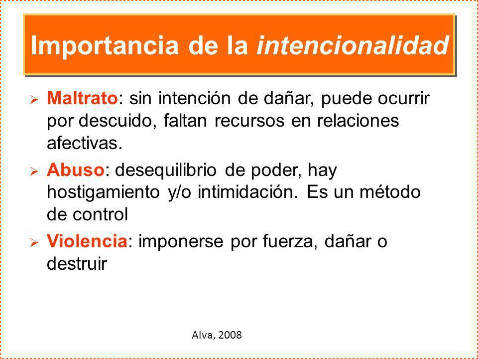 Importancia de la intencionalidad
