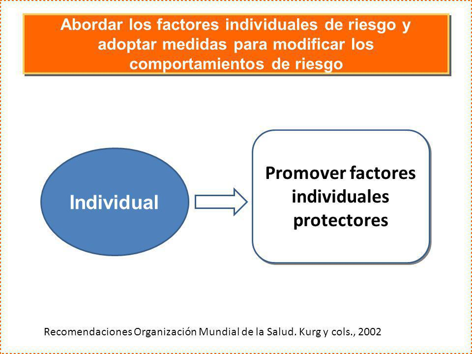 Promover factores individuales protectores