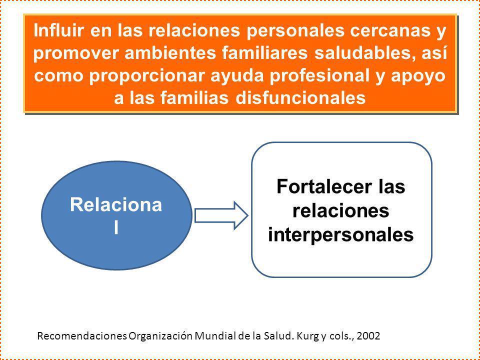 Fortalecer las relaciones interpersonales