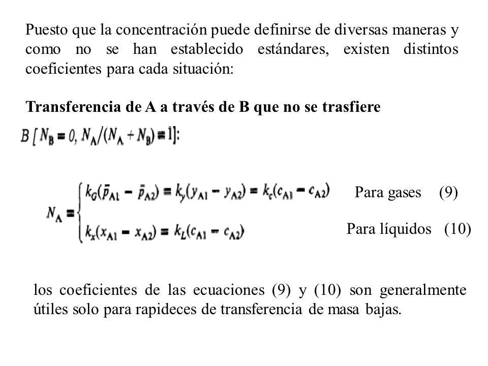 Puesto que la concentración puede definirse de diversas maneras y como no se han establecido estándares, existen distintos coeficientes para cada situación: