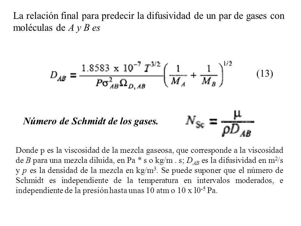 La relación final para predecir la difusividad de un par de gases con