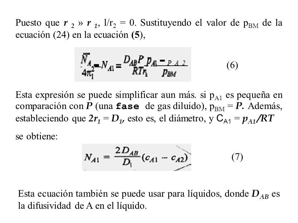 Puesto que r 2 » r 1, l/r2 = 0. Sustituyendo el valor de pBM de la ecuación (24) en la ecuación (5),