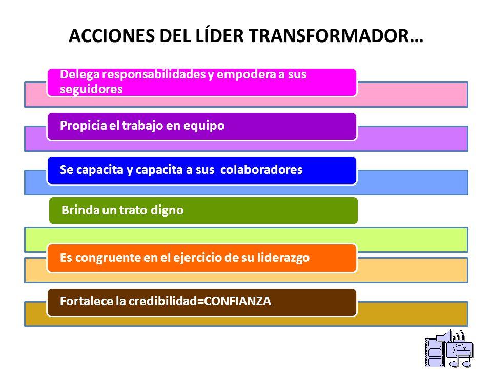 ACCIONES DEL LÍDER TRANSFORMADOR…