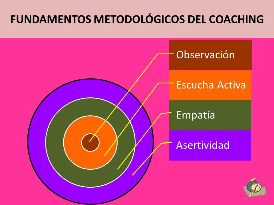 FUNDAMENTOS METODOLÓGICOS DEL COACHING