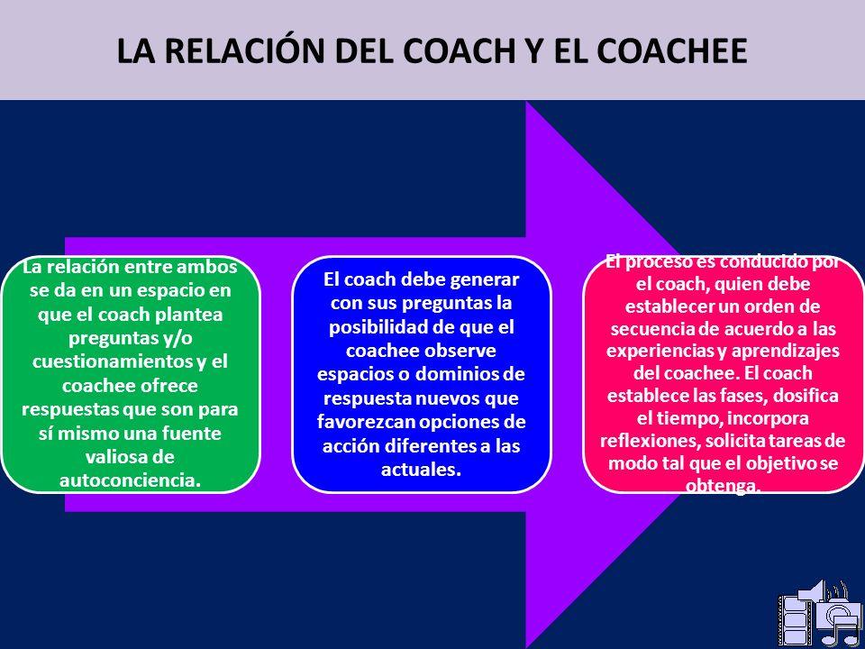 LA RELACIÓN DEL COACH Y EL COACHEE