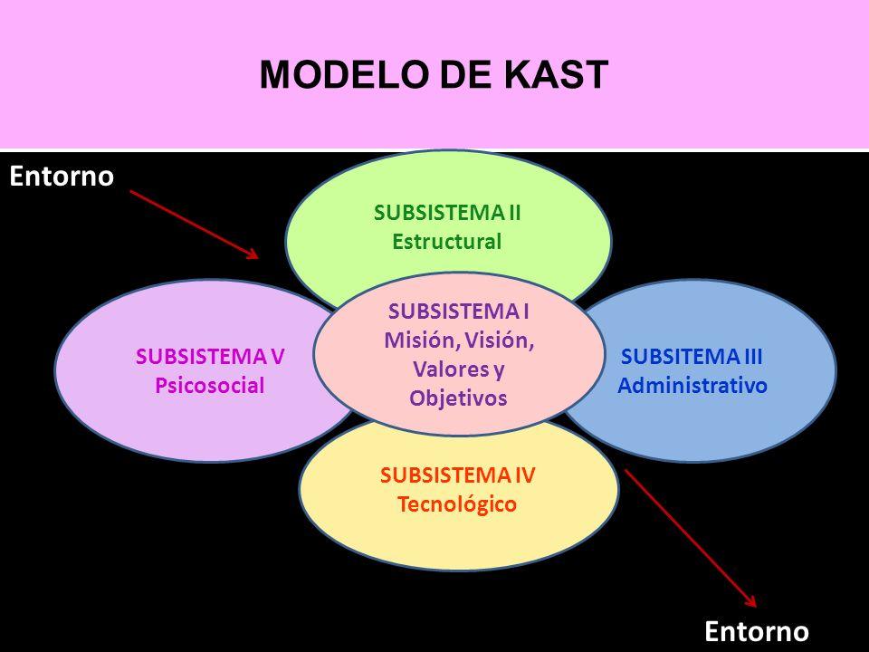 Misión, Visión, Valores y Objetivos SUBSISTEMA IV Tecnológico