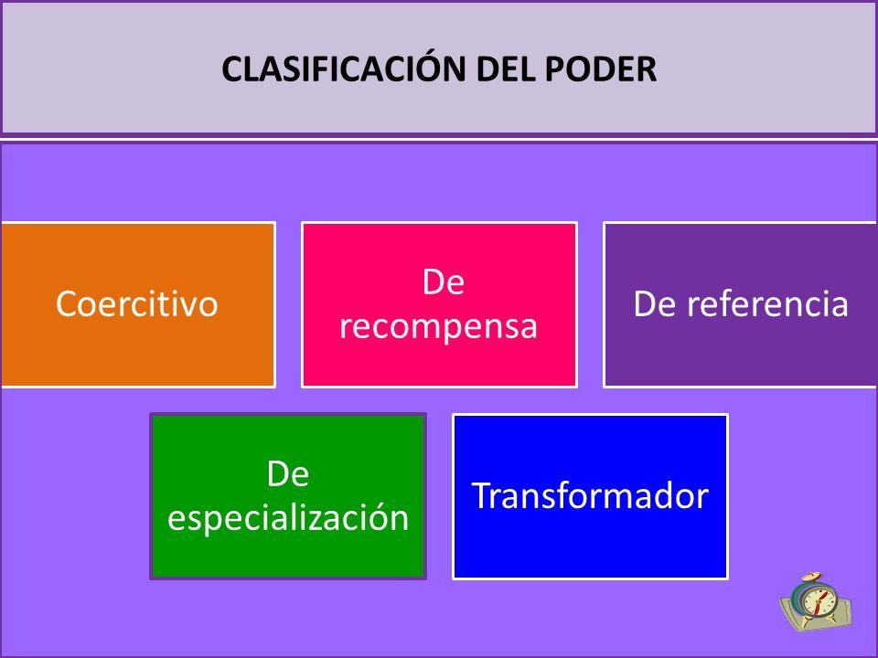 CLASIFICACIÓN DEL PODER