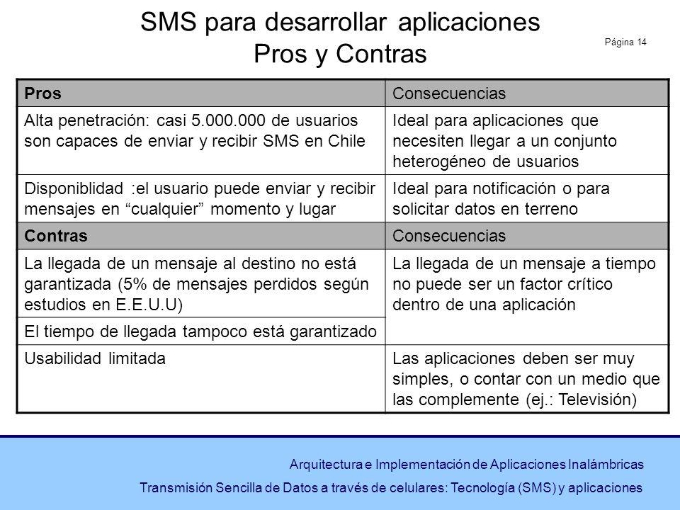 SMS para desarrollar aplicaciones Pros y Contras