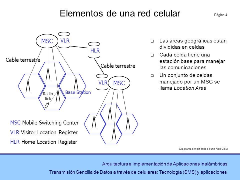 Elementos de una red celular