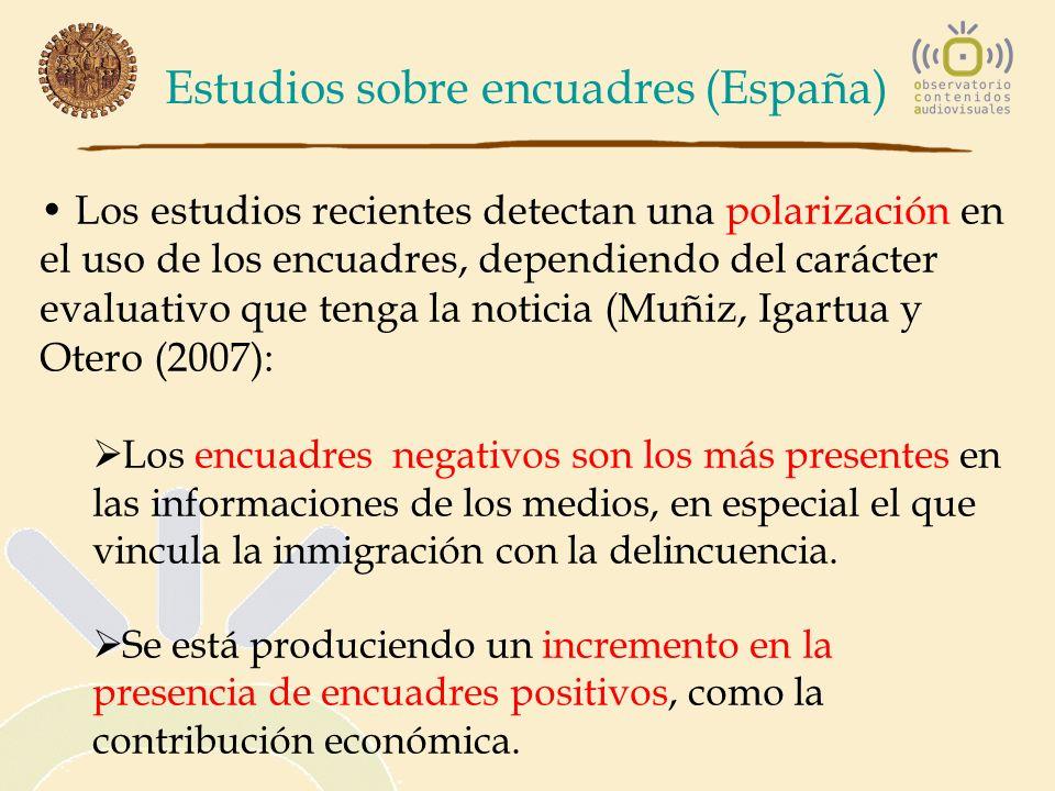 Estudios sobre encuadres (España)