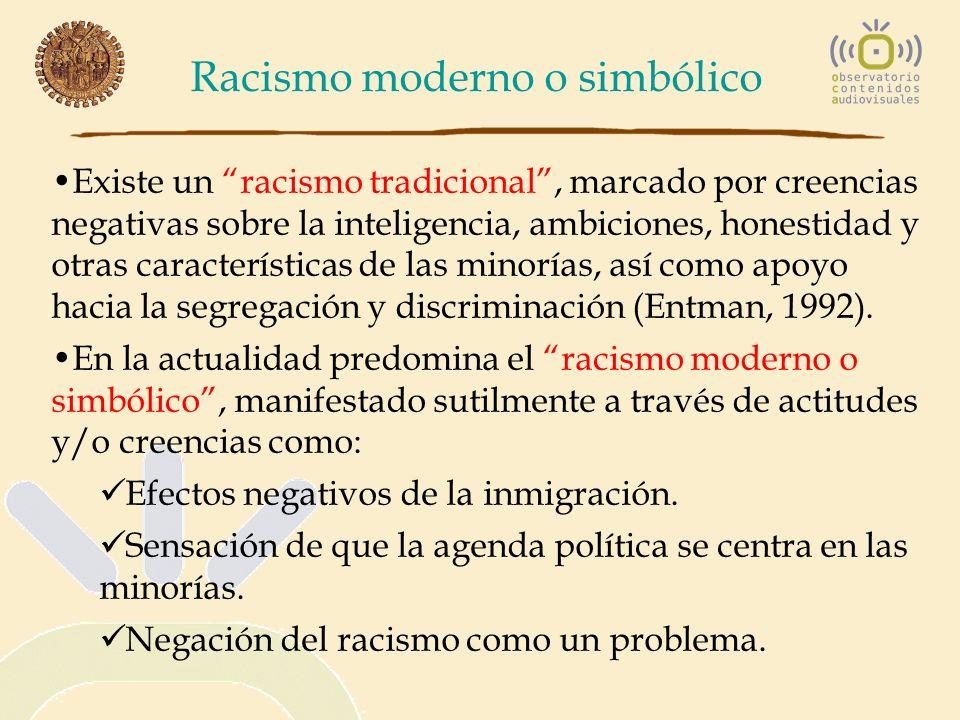 Racismo moderno o simbólico
