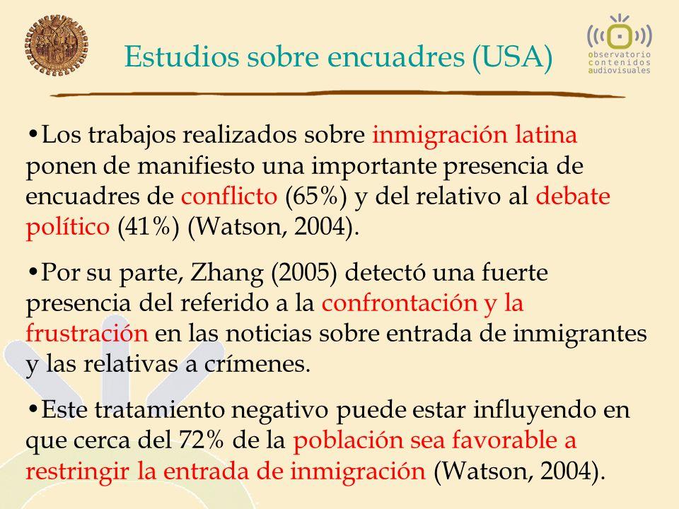 Estudios sobre encuadres (USA)