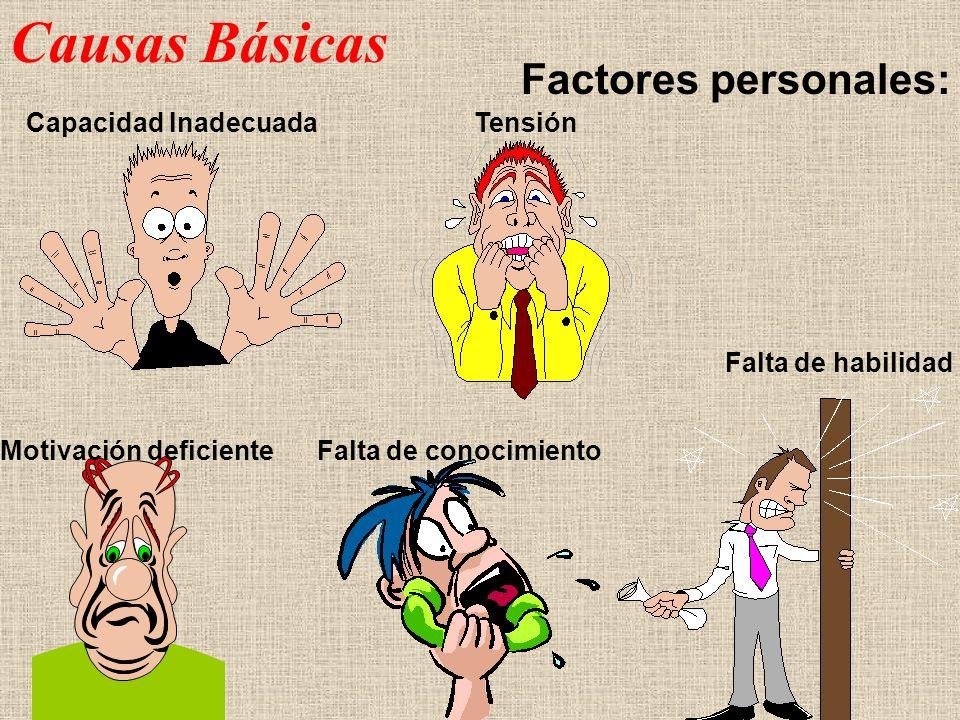 Causas Básicas Factores personales: Capacidad Inadecuada Tensión