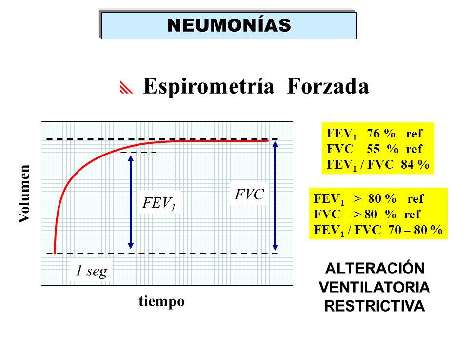 NEUMONÍAS Espirometría Forzada Volumen FVC FEV1 ALTERACIÓN 1 seg