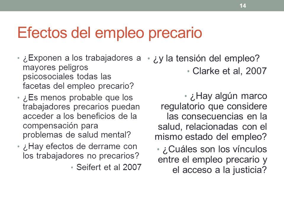 Efectos del empleo precario