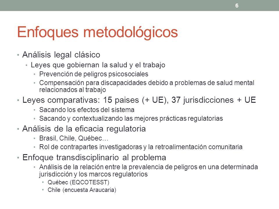 Enfoques metodológicos