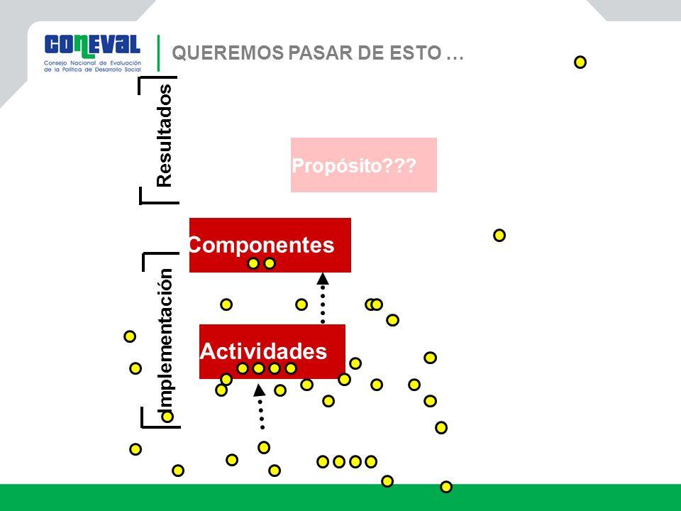 Componentes Actividades
