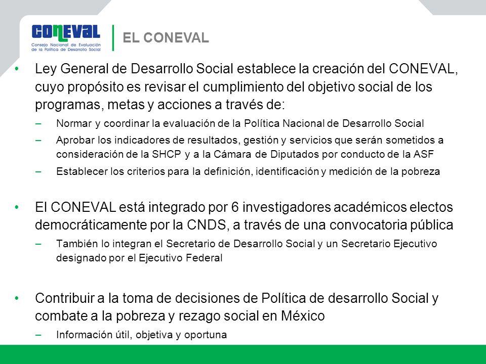 EL CONEVAL